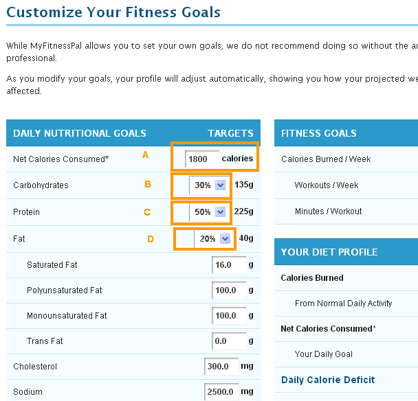 How to Track My Calories - FearlessLeeFit com
